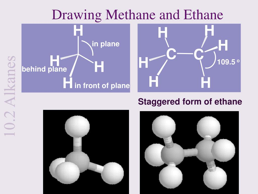 Drawing Methane and Ethane