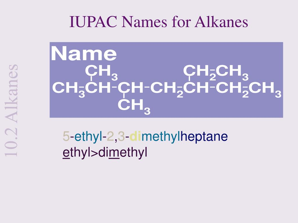 IUPAC Names for Alkanes