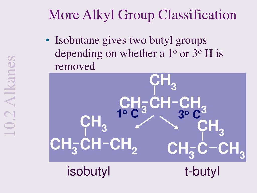 More Alkyl Group Classification