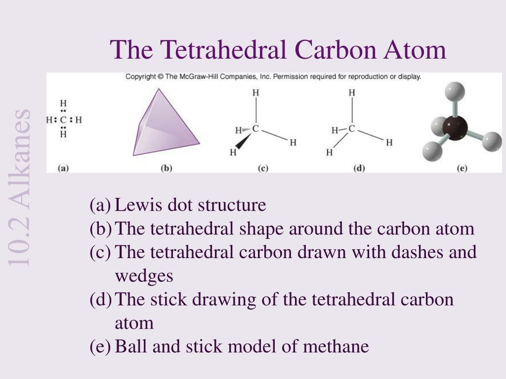 The Tetrahedral Carbon Atom