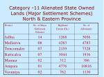 category 11 alienated state owned lands major settlement schemes north eastern province