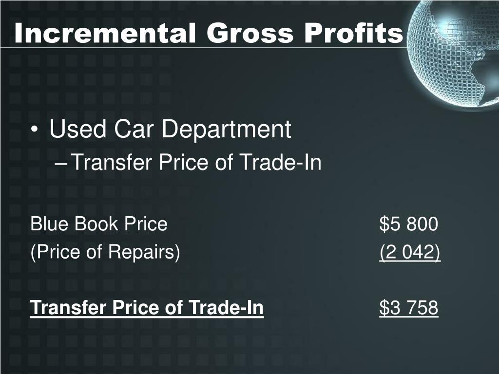 Incremental Gross Profits