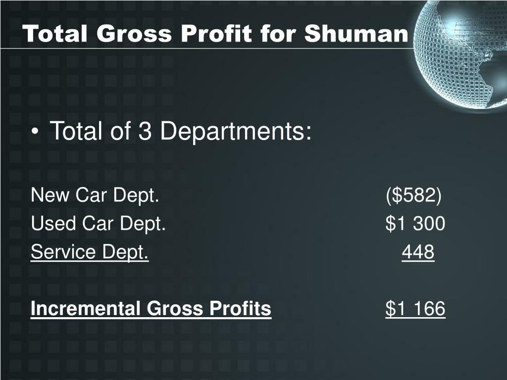 Total Gross Profit for Shuman