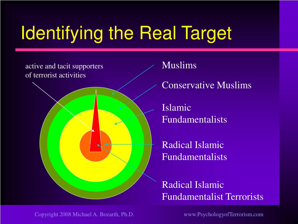 Identifying the Real Target