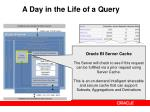 a day in the life of a query24