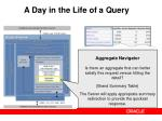 a day in the life of a query28