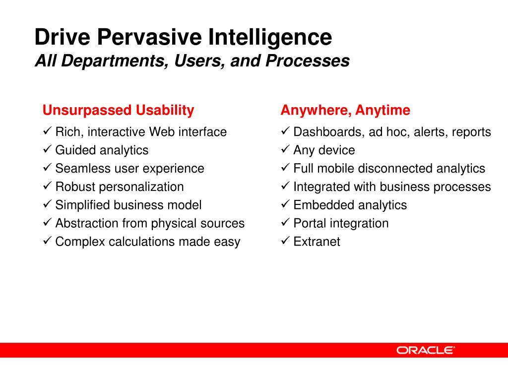 Drive Pervasive Intelligence