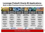 leverage prebuilt oracle bi applications built in best practices across functions and industries