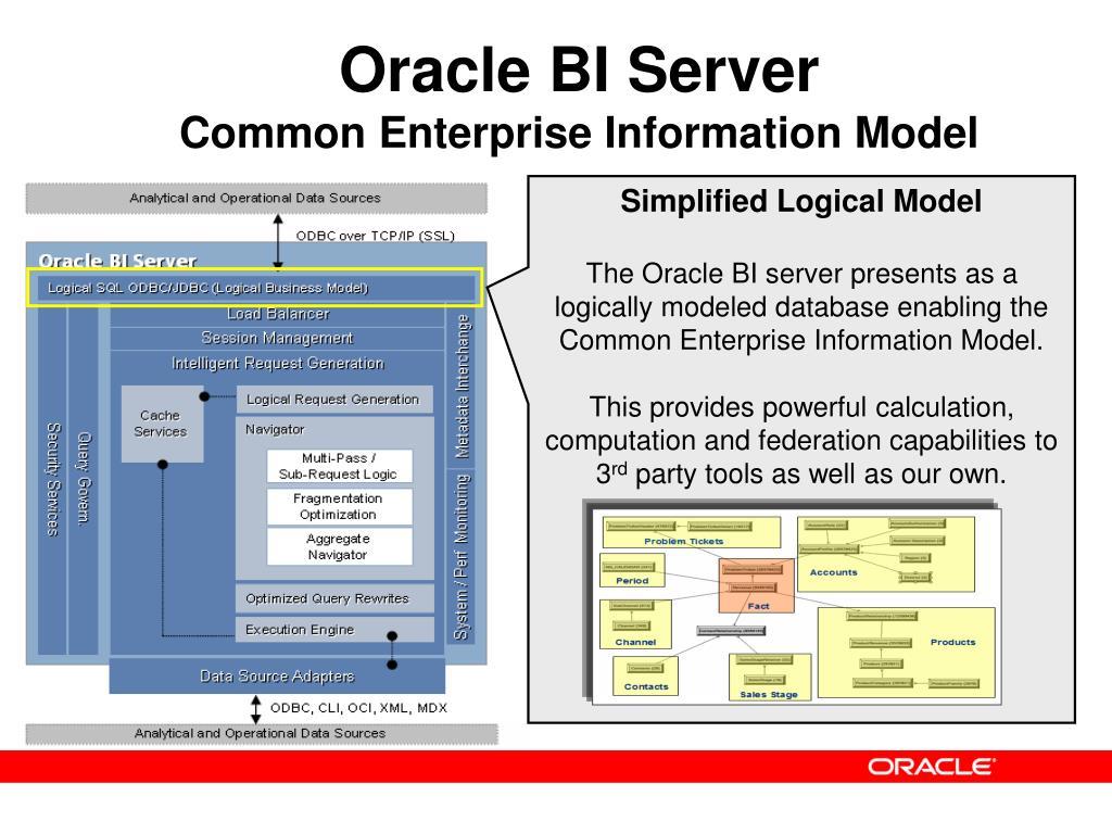 Oracle BI Server