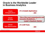 oracle is the worldwide leader in business analytics