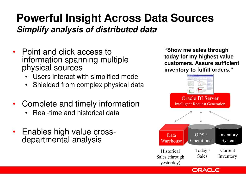 Powerful Insight Across Data Sources