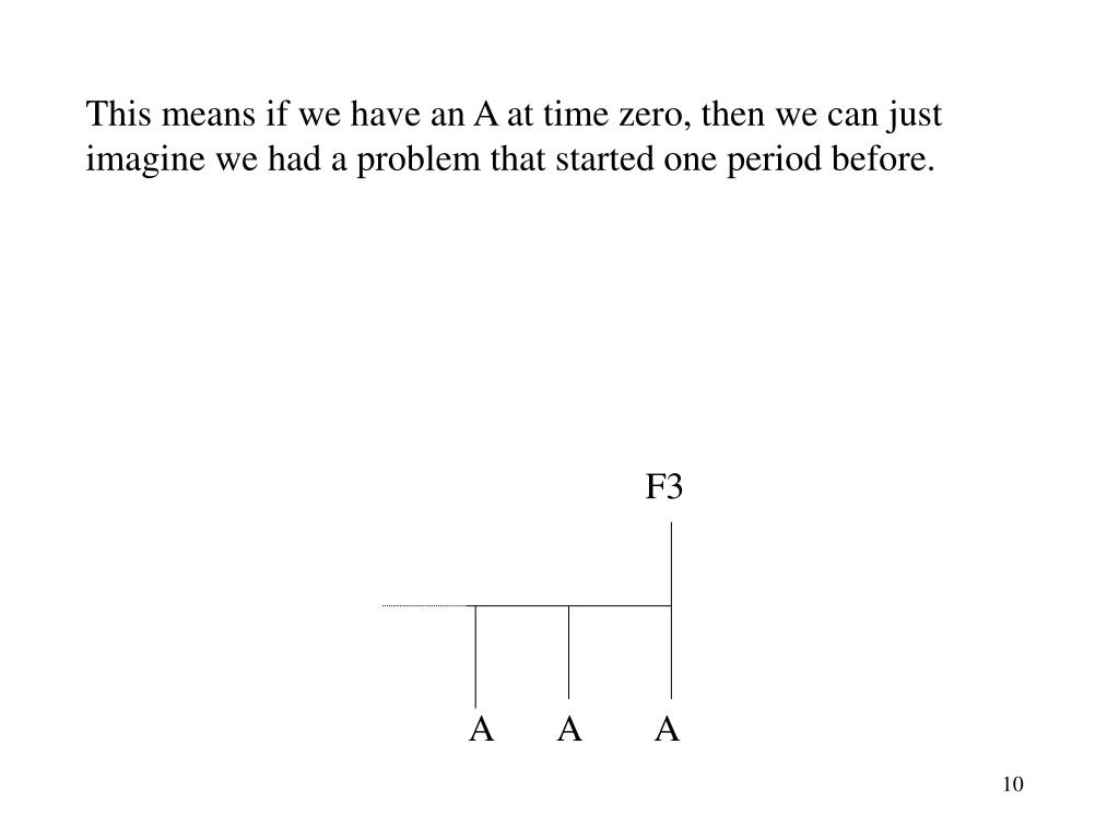 This means if we have an A at time zero, then we can just imagine we had a problem that started one period before.