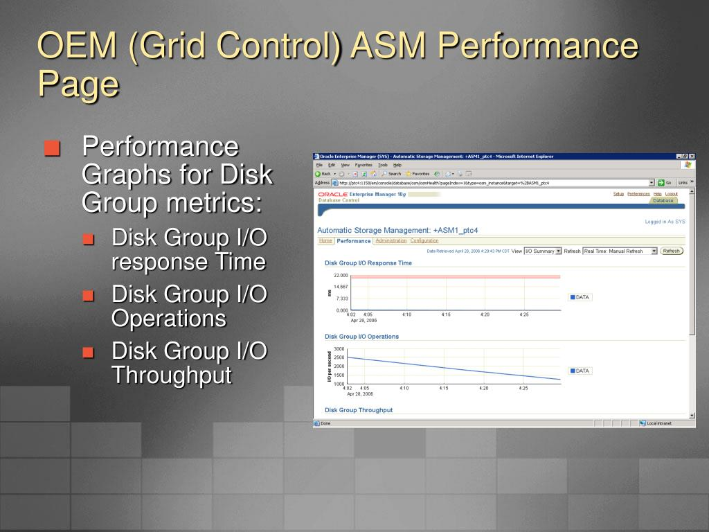 OEM (Grid Control) ASM Performance Page
