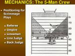 mechanics the 5 man crew14