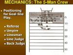 mechanics the 5 man crew16