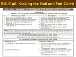 rule 6 kicking the ball and fair catch51