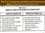 rule 7 snapping handling and passing the ball forward pass classification54