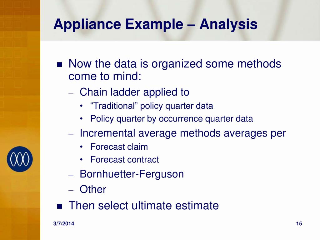 Appliance Example – Analysis