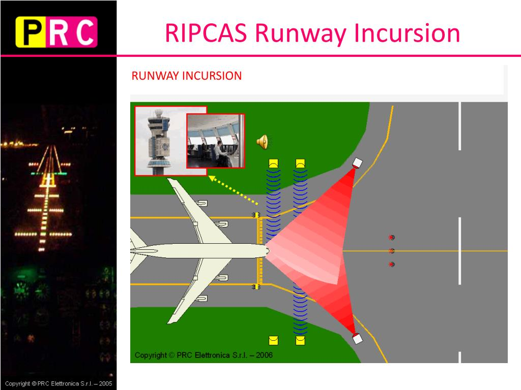 runway incursion research paper