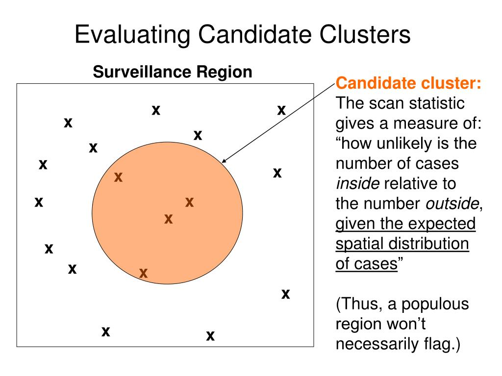 Evaluating Candidate Clusters