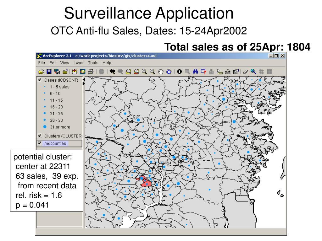 Surveillance Application