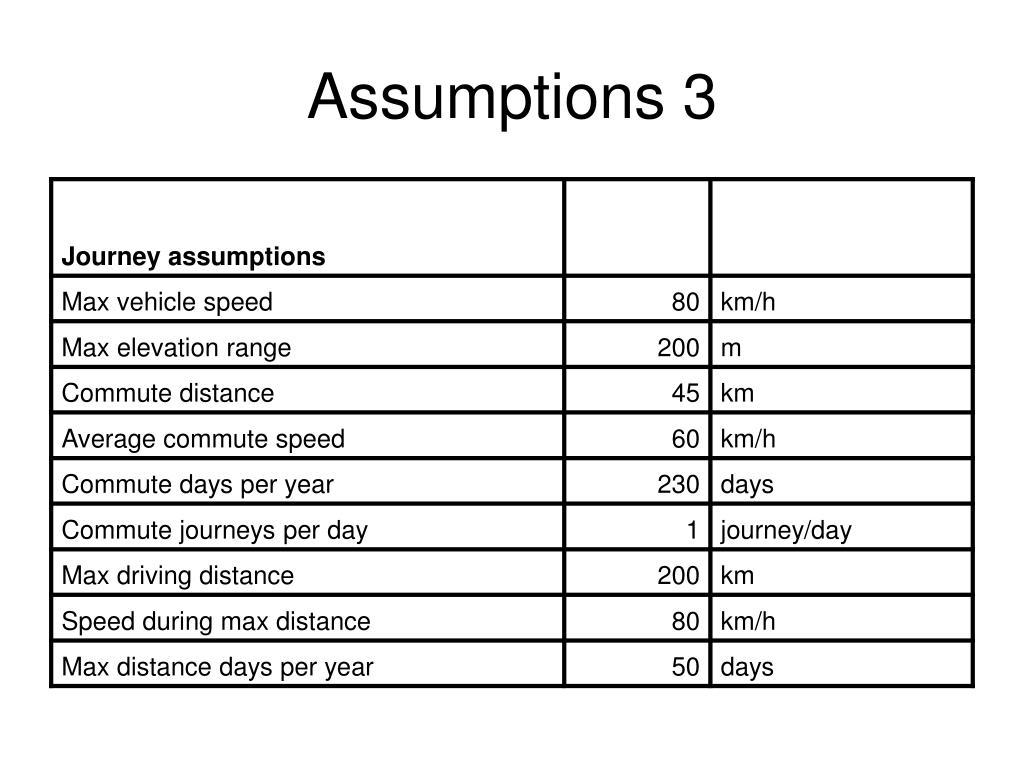 Assumptions 3