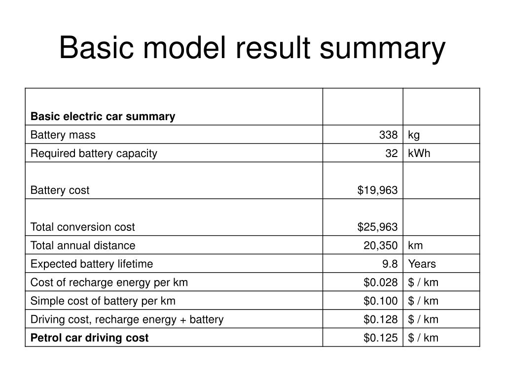 Basic model result summary