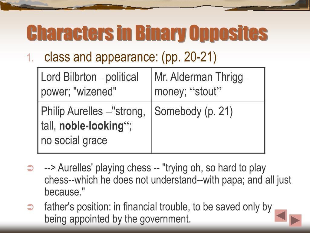 Characters in Binary Opposites