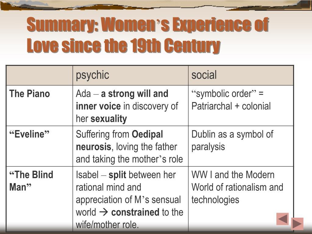 Summary: Women