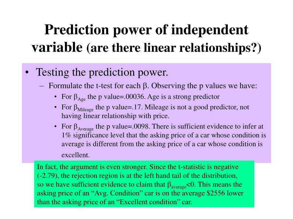 Prediction power of independent variable
