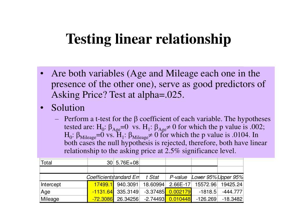 Testing linear relationship