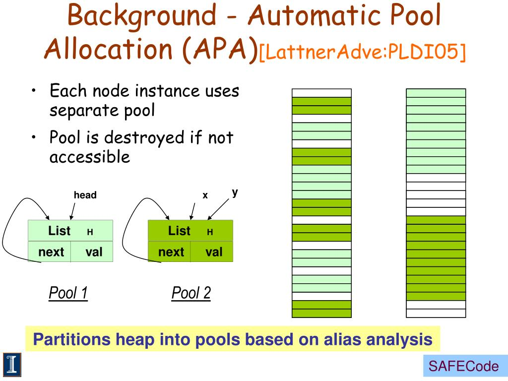 Background - Automatic Pool Allocation (APA)