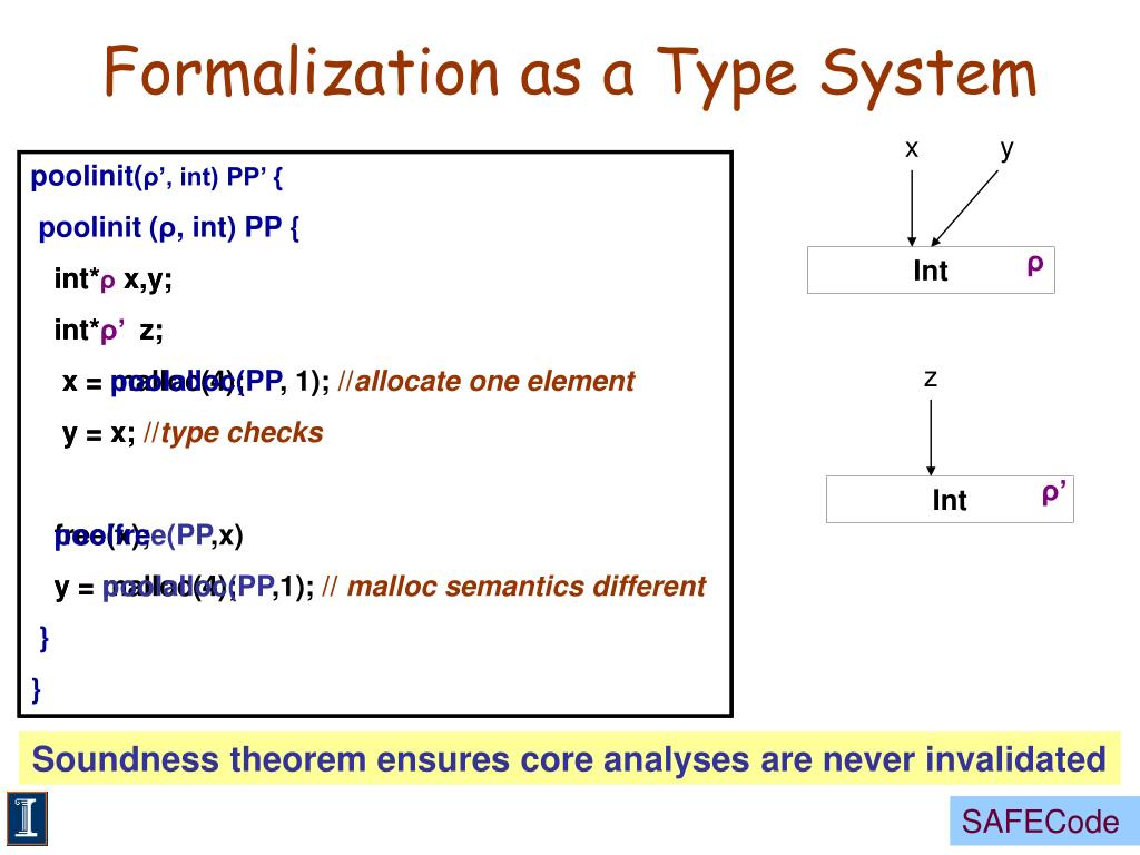 Formalization as a Type System