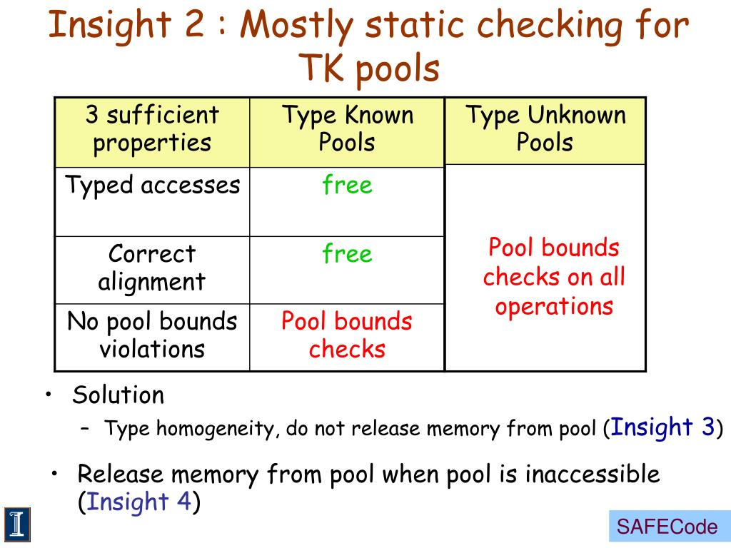 Insight 2 : Mostly static checking for TK pools