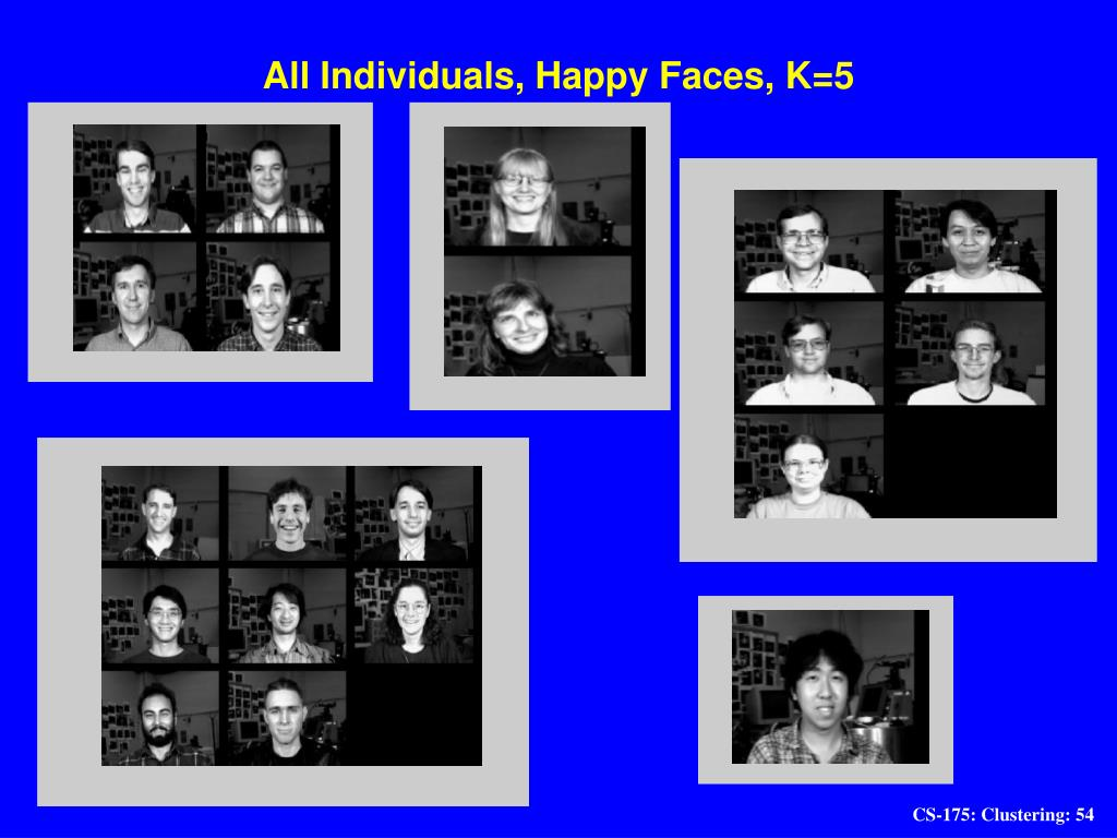 All Individuals, Happy Faces, K=5