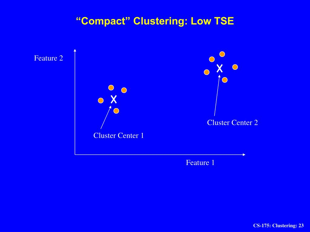 """Compact"" Clustering: Low TSE"
