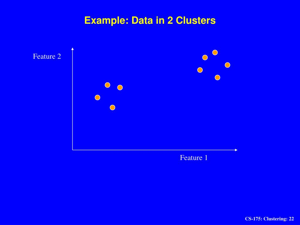 Example: Data in 2 Clusters