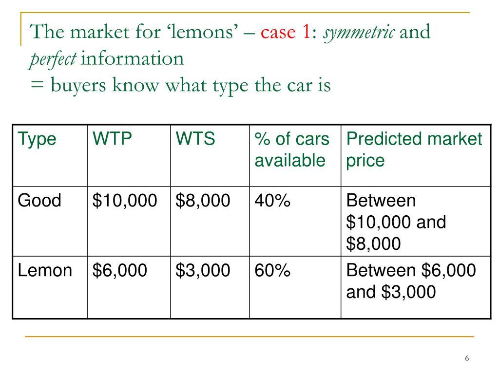 The market for 'lemons' –
