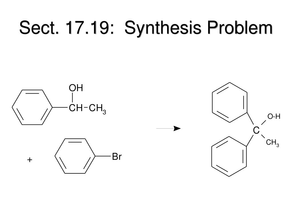 Sect. 17.19:  Synthesis Problem