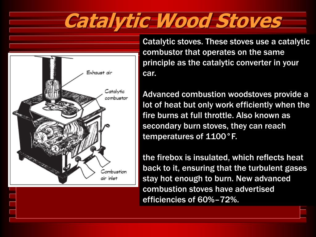 Catalytic Wood Stoves