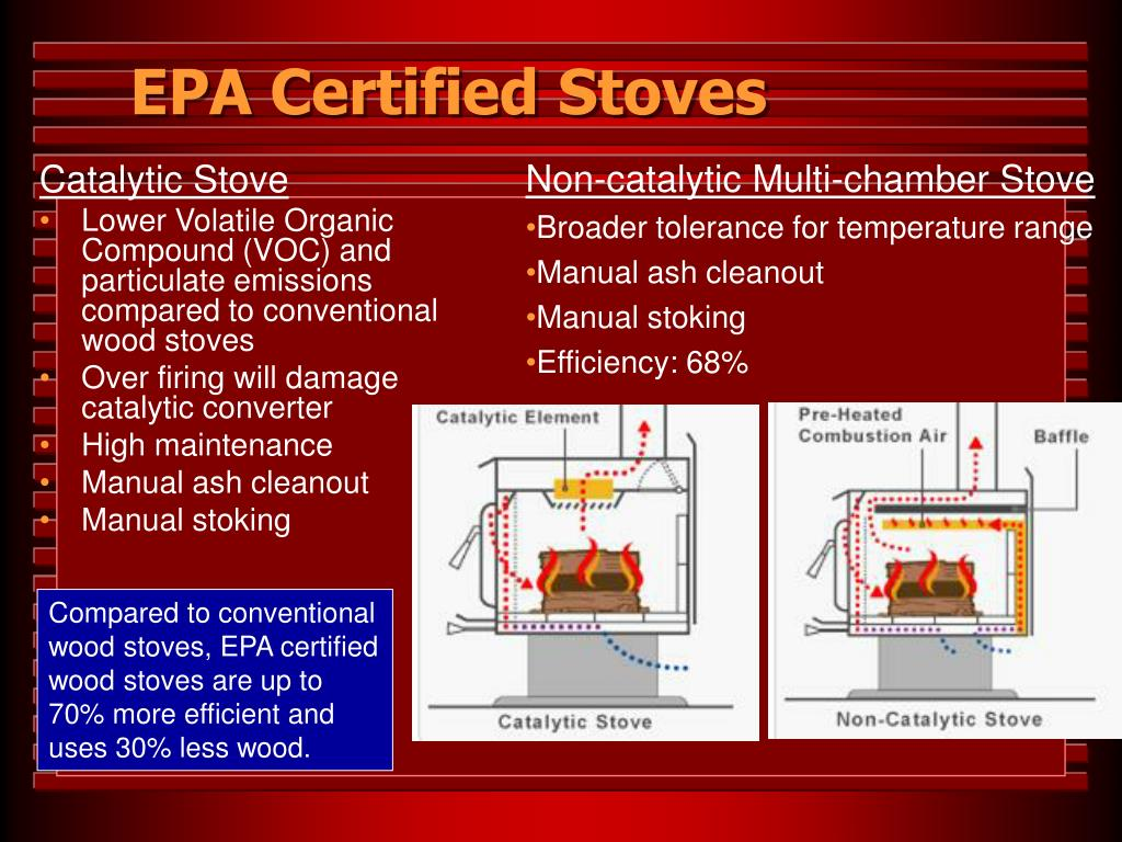 EPA Certified Stoves