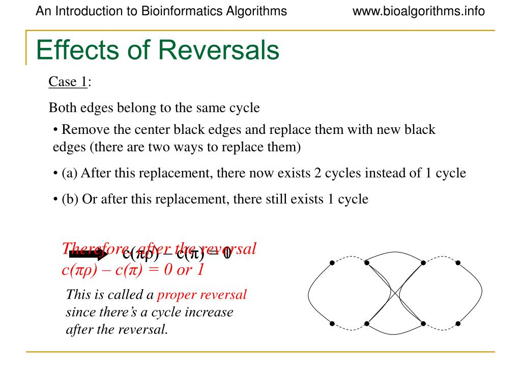 Effects of Reversals