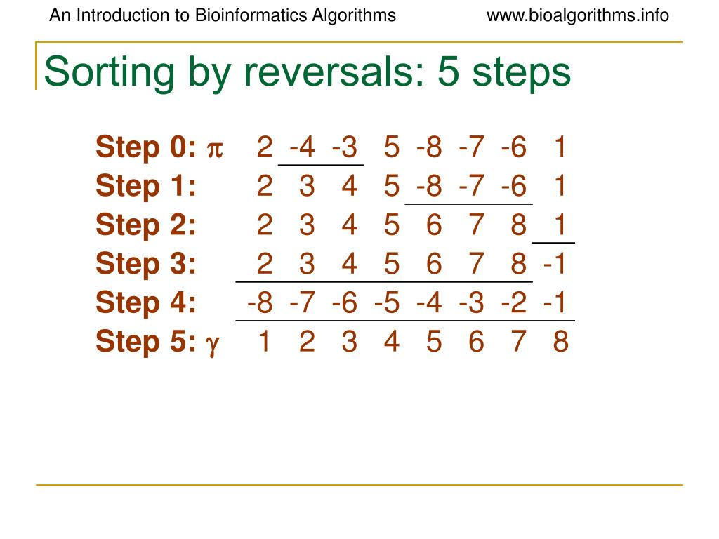 Sorting by reversals: 5 steps
