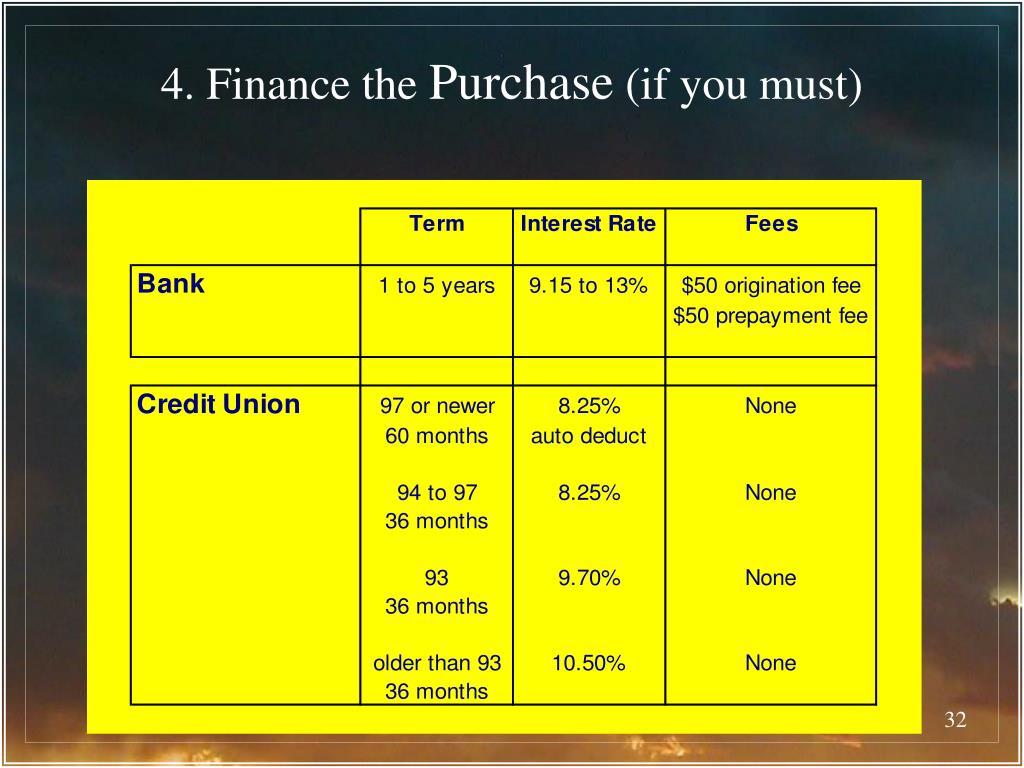 4. Finance the