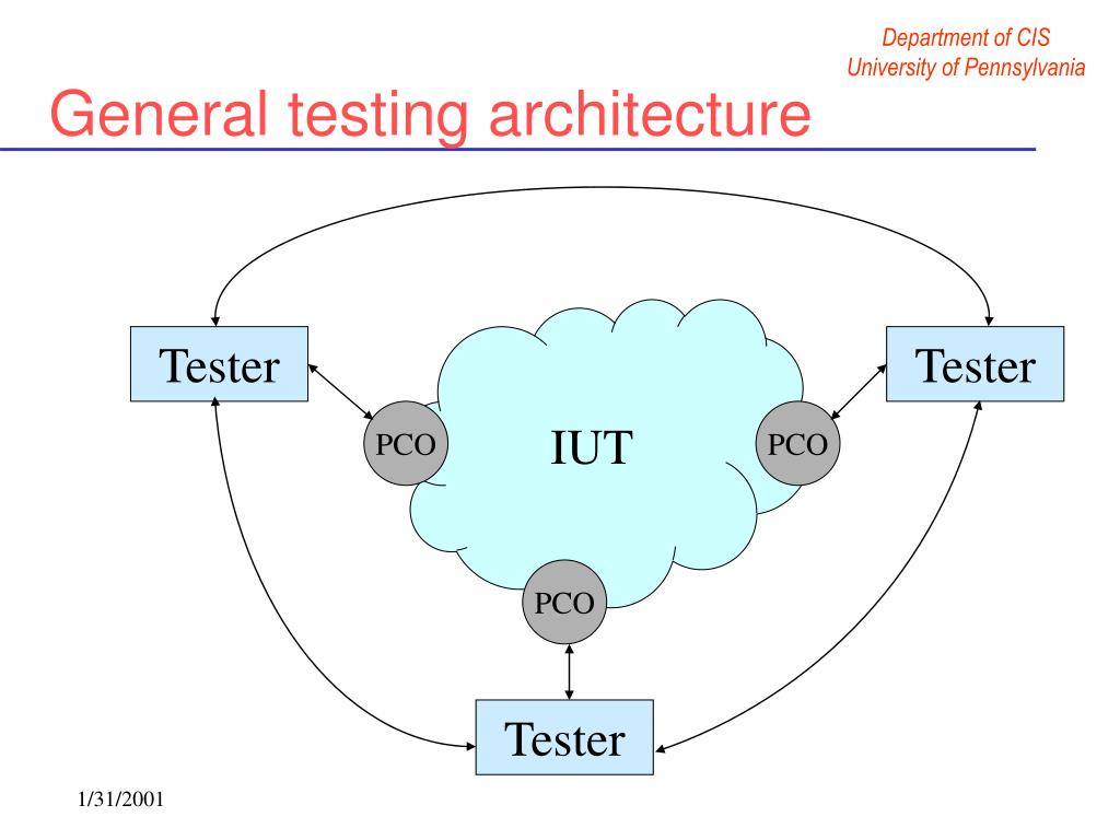 General testing architecture