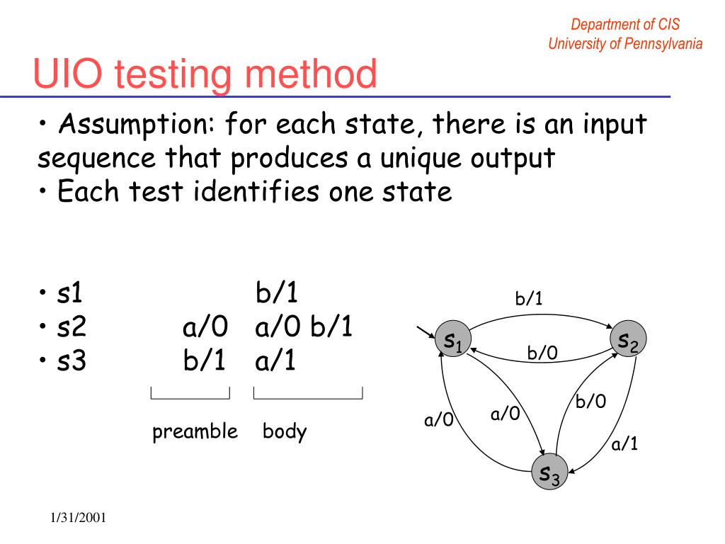 UIO testing method