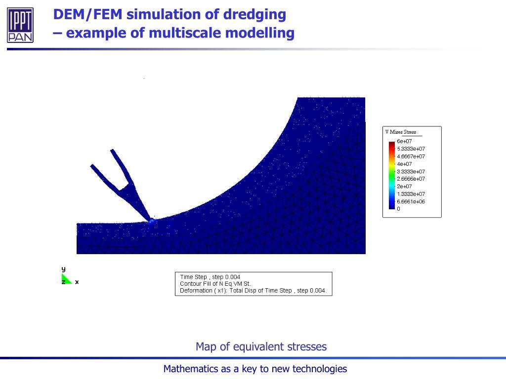 DEM/FEM simulation of dredging
