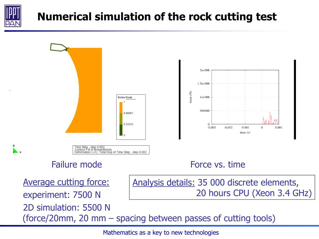 Numerical simulation of the rock cutting test