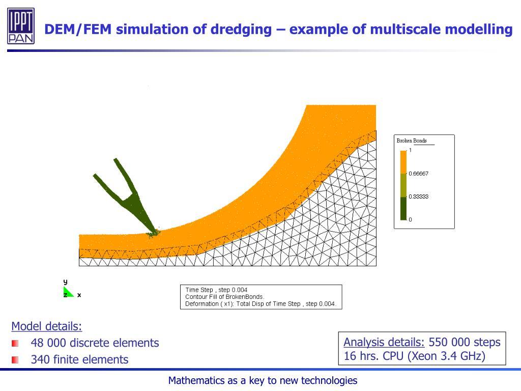 DEM/FEM simulation of dredging – example of multiscale modelling