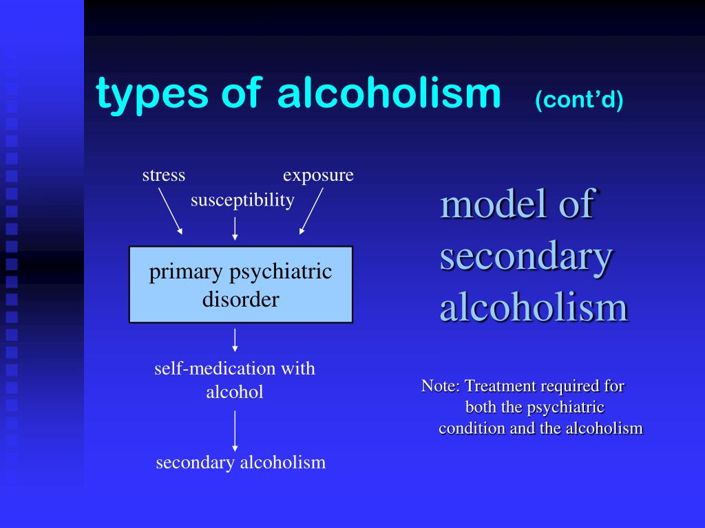 types of alcoholism